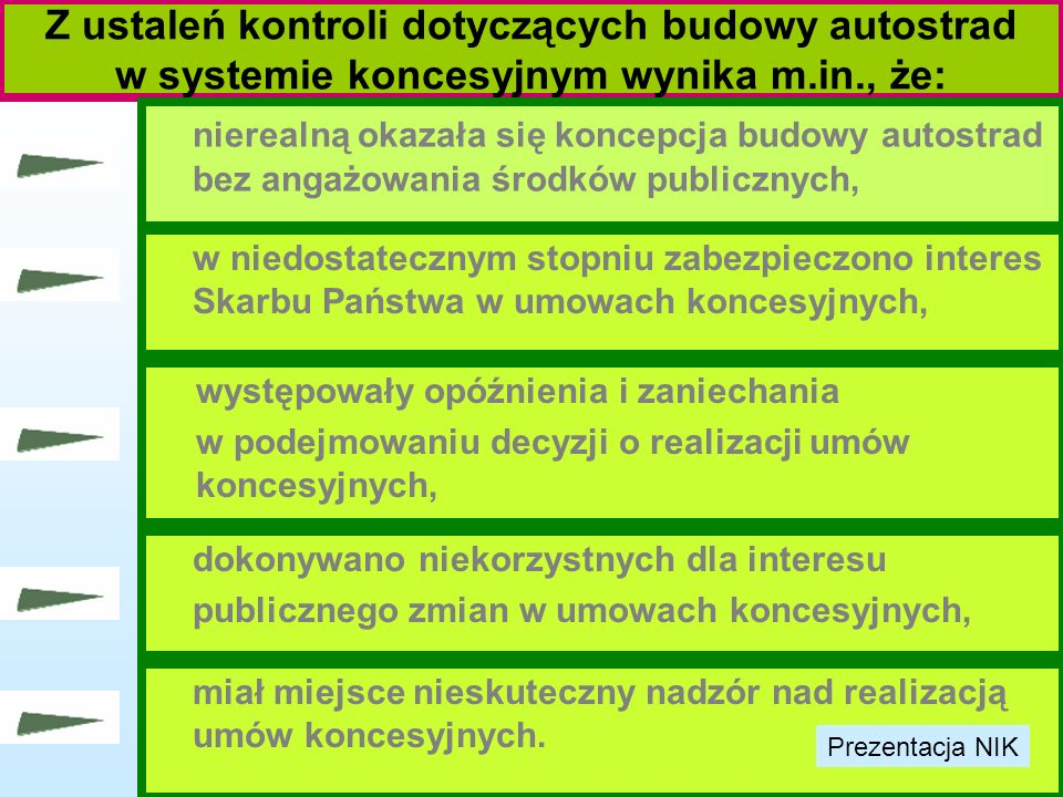 Z ustaleń kontroli dotyczących budowy autostrad w systemie koncesyjnym wynika m.in., że: