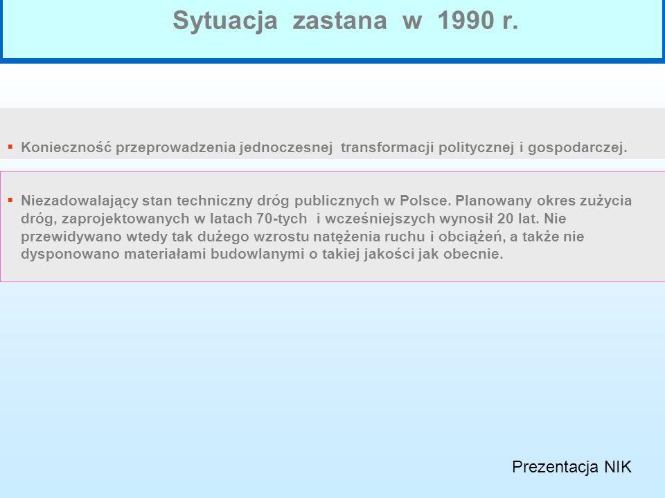 Sytuacja zastana w 1990 r. Prezentacja NIK
