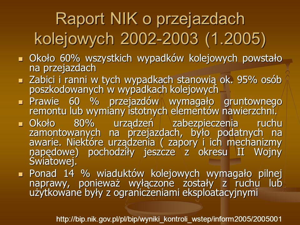 Raport NIK o przejazdach kolejowych 2002-2003 (1.2005)