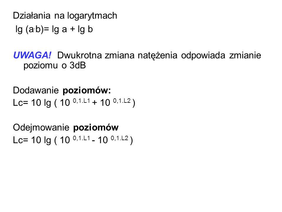 Działania na logarytmach