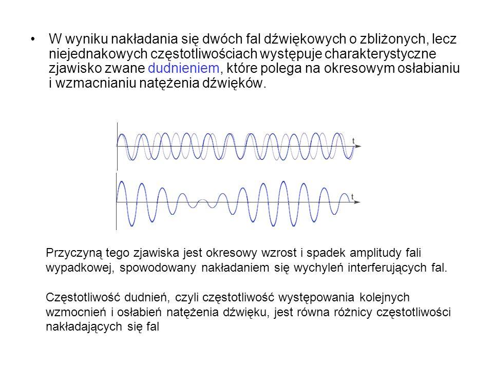 W wyniku nakładania się dwóch fal dźwiękowych o zbliżonych, lecz niejednakowych częstotliwościach występuje charakterystyczne zjawisko zwane dudnieniem, które polega na okresowym osłabianiu i wzmacnianiu natężenia dźwięków.