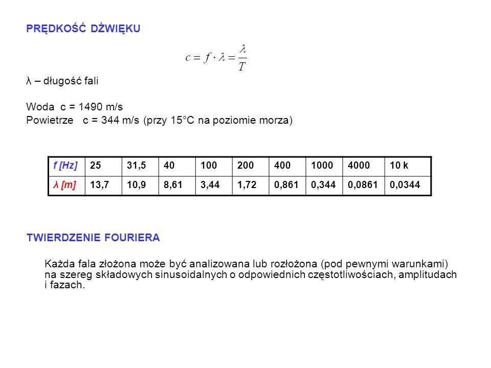 Powietrze c = 344 m/s (przy 15°C na poziomie morza)