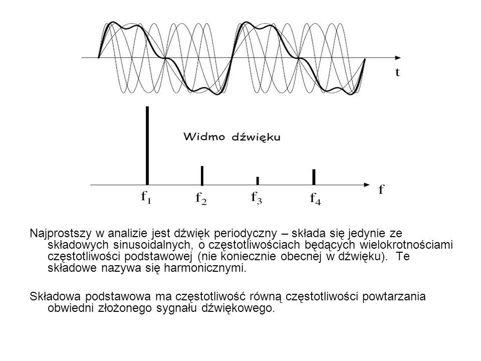Najprostszy w analizie jest dźwięk periodyczny – składa się jedynie ze składowych sinusoidalnych, o częstotliwościach będących wielokrotnościami częstotliwości podstawowej (nie koniecznie obecnej w dźwięku). Te składowe nazywa się harmonicznymi.