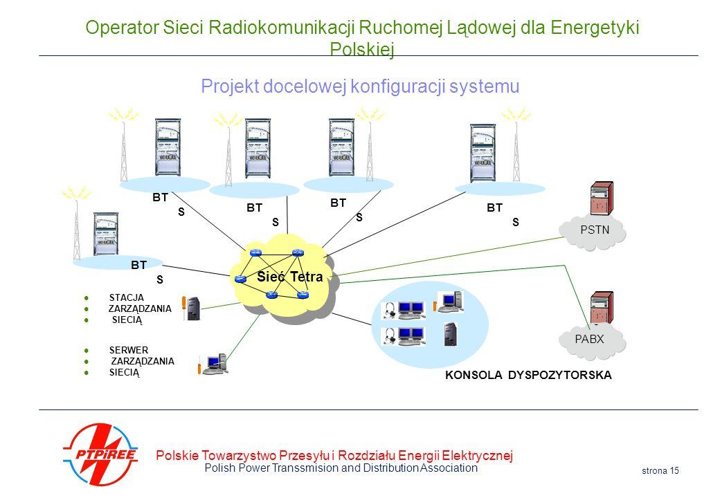 Projekt docelowej konfiguracji systemu