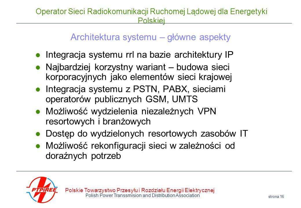 Architektura systemu – główne aspekty
