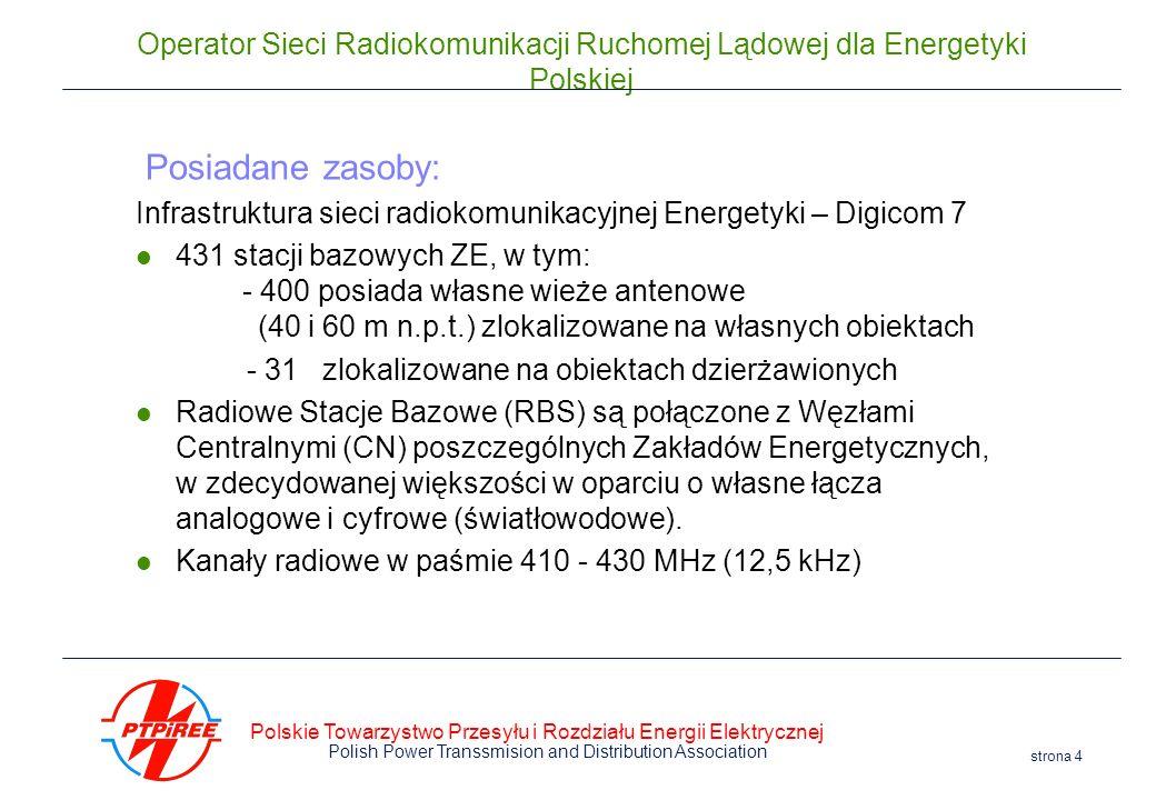 Posiadane zasoby: Infrastruktura sieci radiokomunikacyjnej Energetyki – Digicom 7.
