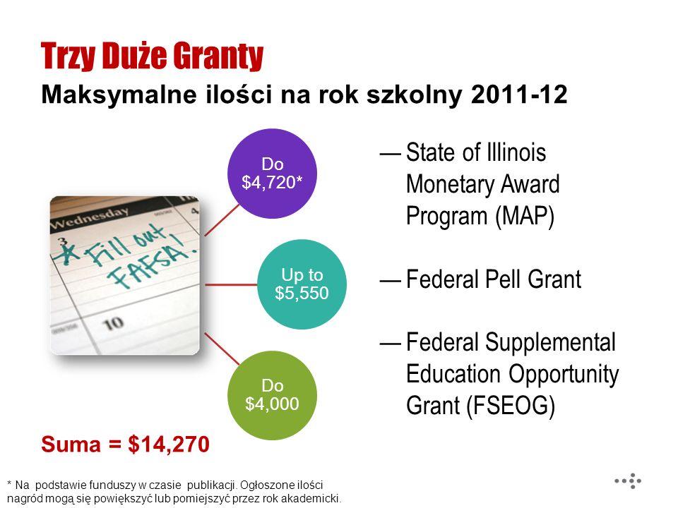 Trzy Duże Granty Maksymalne ilości na rok szkolny 2011-12