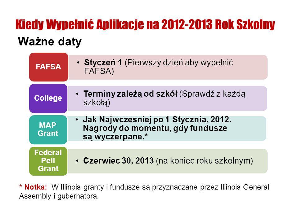 Kiedy Wypełnić Aplikacje na 2012-2013 Rok Szkolny