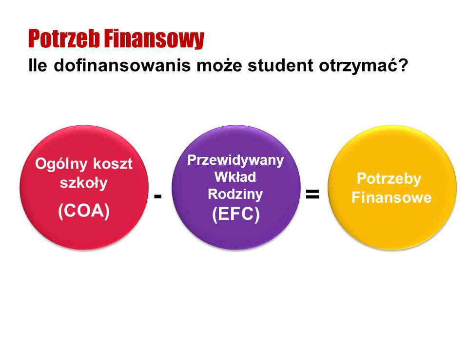 - = Potrzeb Finansowy Ile dofinansowanis może student otrzymać (COA)