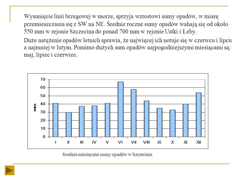 Wysunięcie linii brzegowej w morze, sprzyja wzrostowi sumy opadów, w miarę przemieszczania się z SW na NE. Średnie roczne sumy opadów wahają się od około 550 mm w rejonie Szczecina do ponad 700 mm w rejonie Ustki i Łeby.
