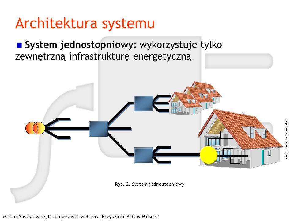 Rys. 2. System jednostopniowy