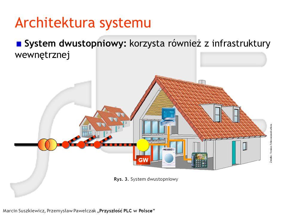 Rys. 3. System dwustopniowy