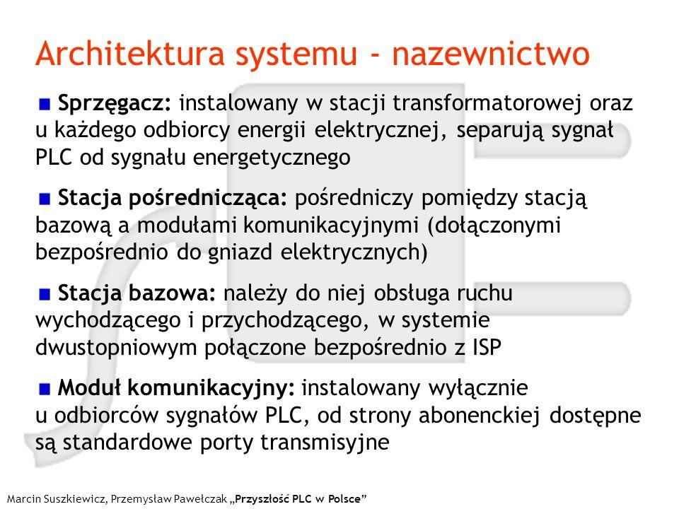 Architektura systemu - nazewnictwo