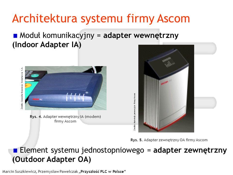 Architektura systemu firmy Ascom
