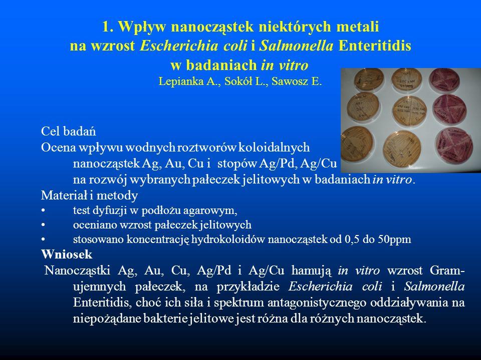 1. Wpływ nanocząstek niektórych metali na wzrost Escherichia coli i Salmonella Enteritidis w badaniach in vitro Lepianka A., Sokół L., Sawosz E.