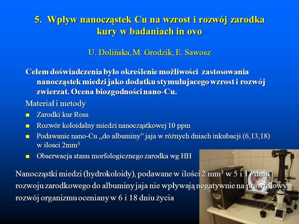5. Wpływ nanocząstek Cu na wzrost i rozwój zarodka kury w badaniach in ovo U. Dolińska, M. Grodzik, E. Sawosz