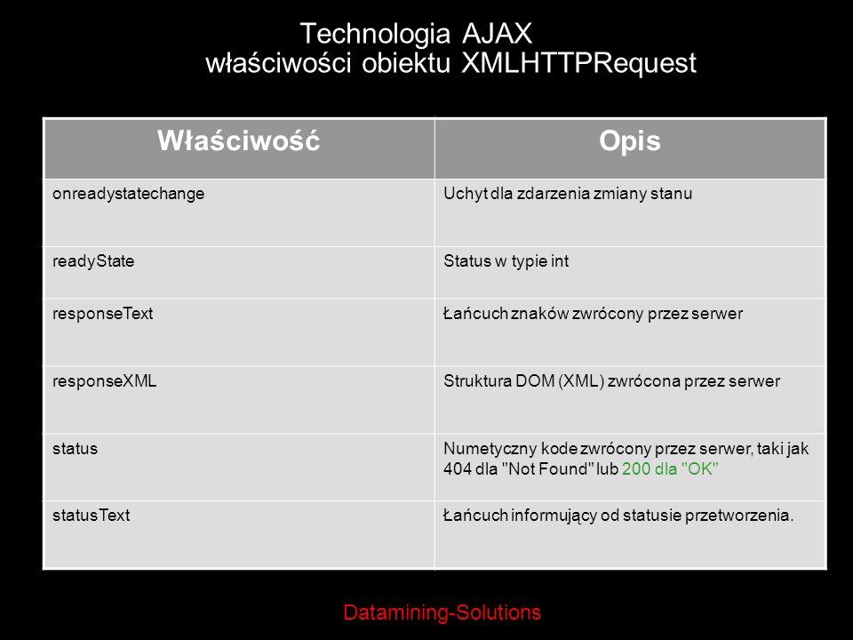Technologia AJAX właściwości obiektu XMLHTTPRequest