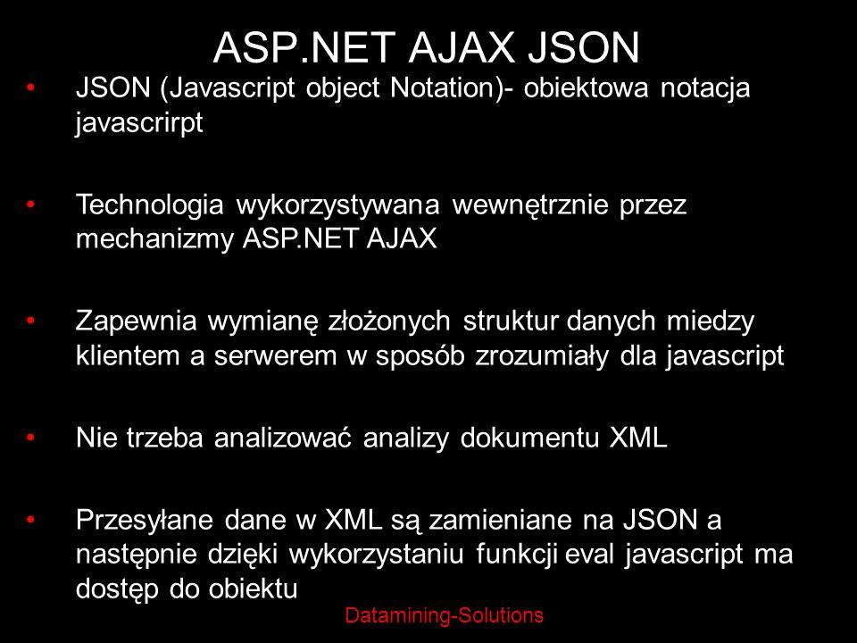 ASP.NET AJAX JSON JSON (Javascript object Notation)- obiektowa notacja javascrirpt.