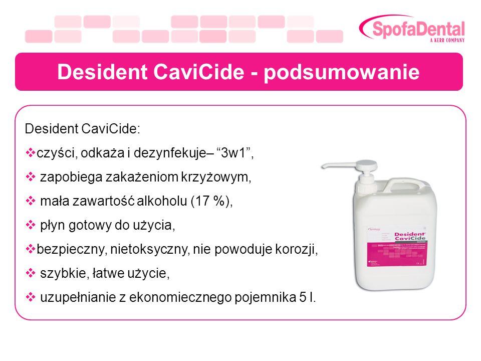 Desident CaviCide - podsumowanie