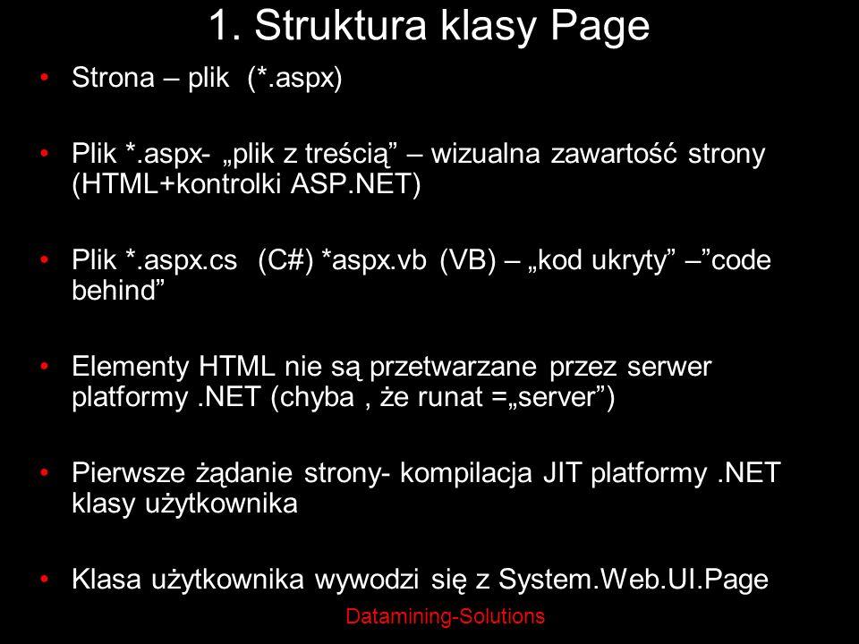 1. Struktura klasy Page Strona – plik (*.aspx)