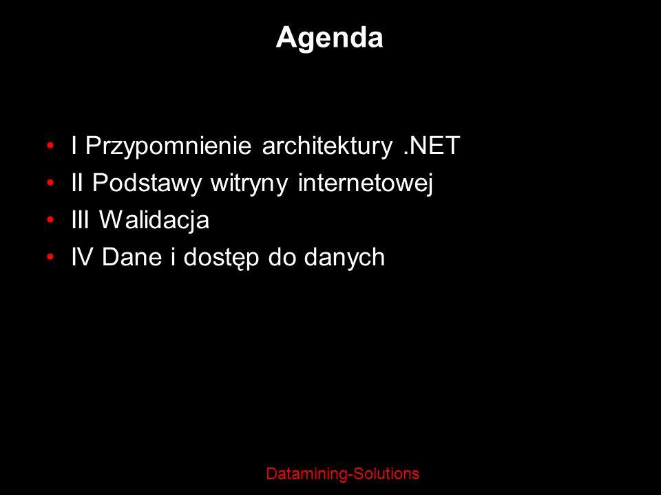 Agenda I Przypomnienie architektury .NET