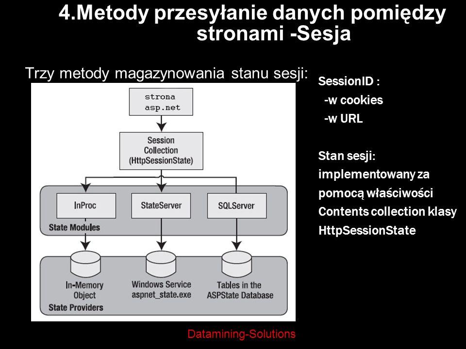 4.Metody przesyłanie danych pomiędzy stronami -Sesja