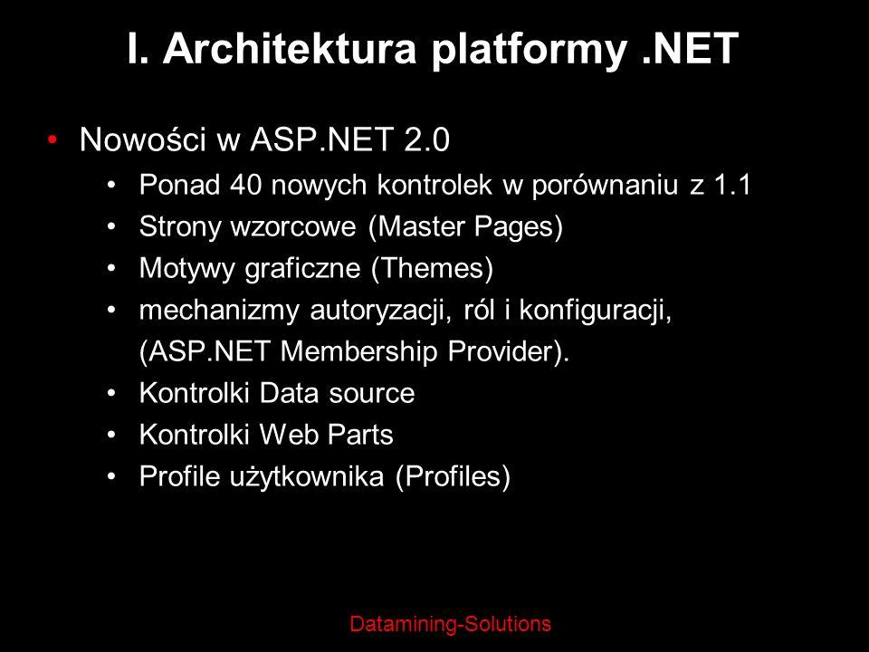 I. Architektura platformy .NET