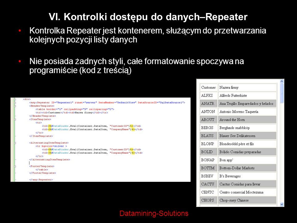 VI. Kontrolki dostępu do danych–Repeater