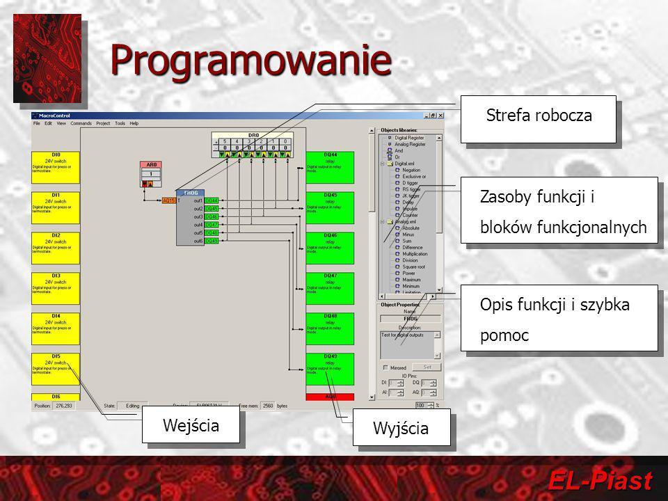 Programowanie Strefa robocza Zasoby funkcji i bloków funkcjonalnych