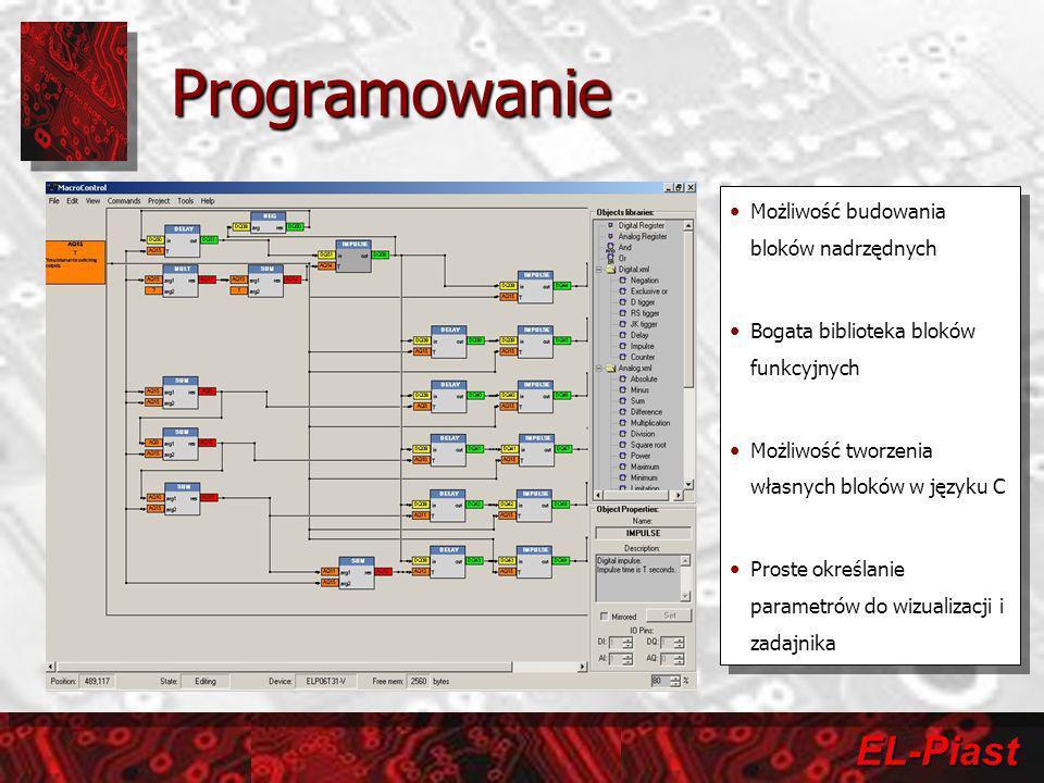 Programowanie Możliwość budowania bloków nadrzędnych