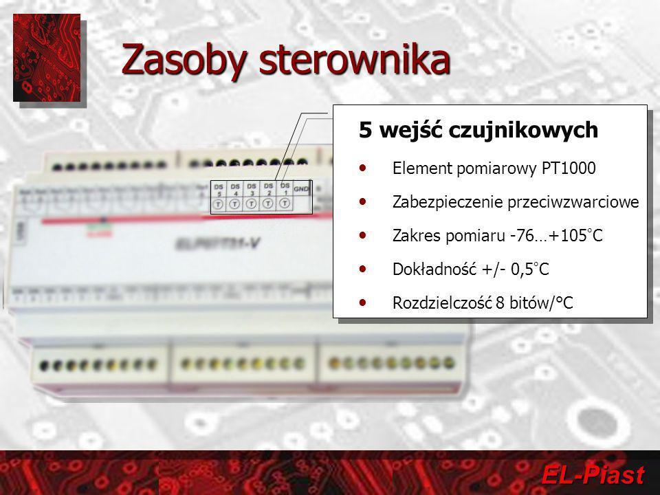 Zasoby sterownika 5 wejść czujnikowych Element pomiarowy PT1000
