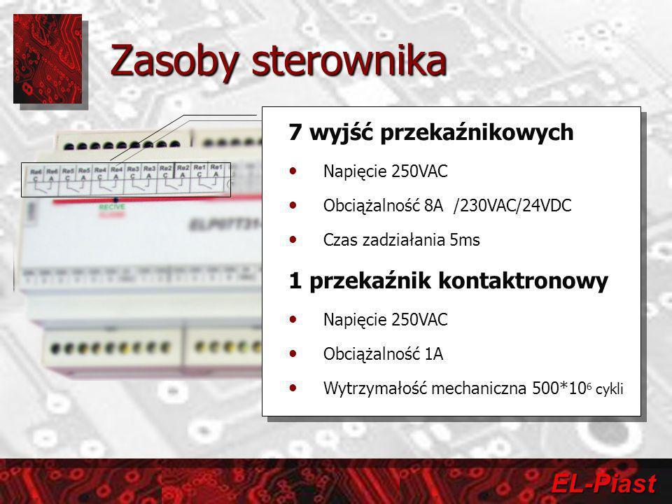 Zasoby sterownika 7 wyjść przekaźnikowych 1 przekaźnik kontaktronowy