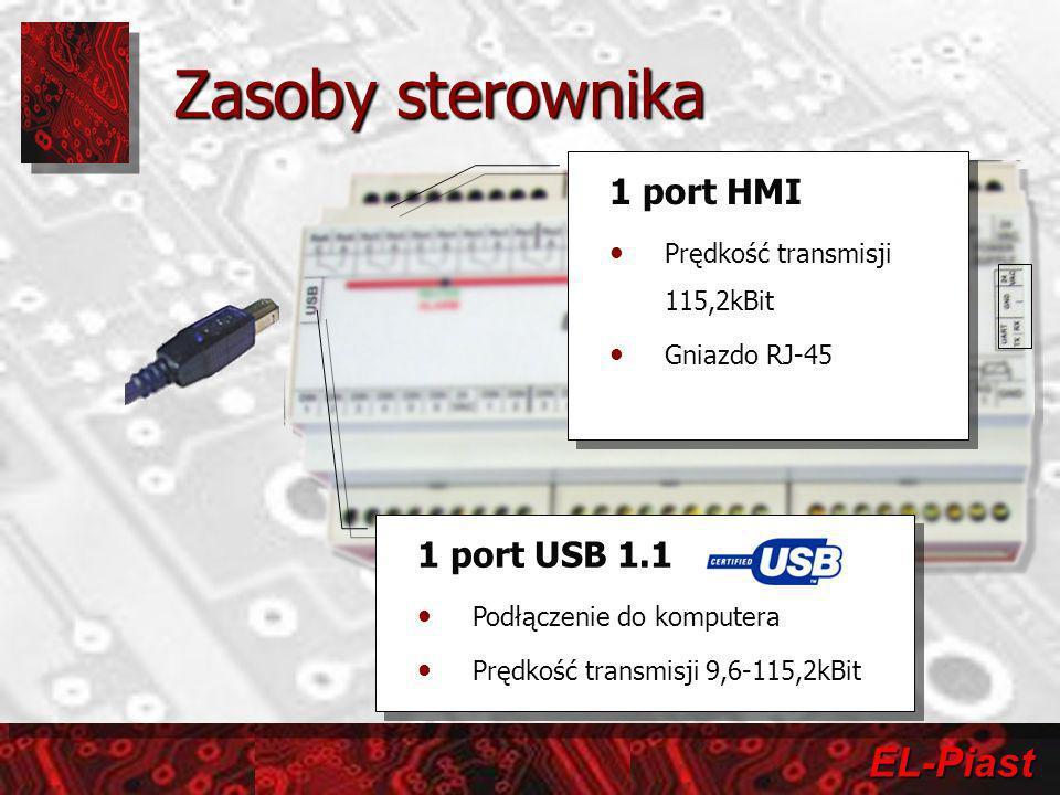 Zasoby sterownika 1 port HMI 1 port USB 1.1