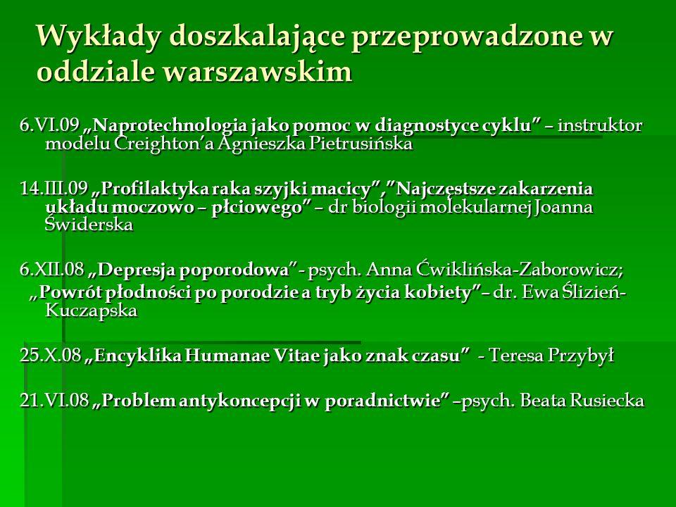 Wykłady doszkalające przeprowadzone w oddziale warszawskim