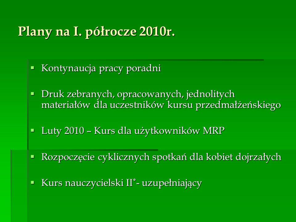 Plany na I. półrocze 2010r. Kontynaucja pracy poradni