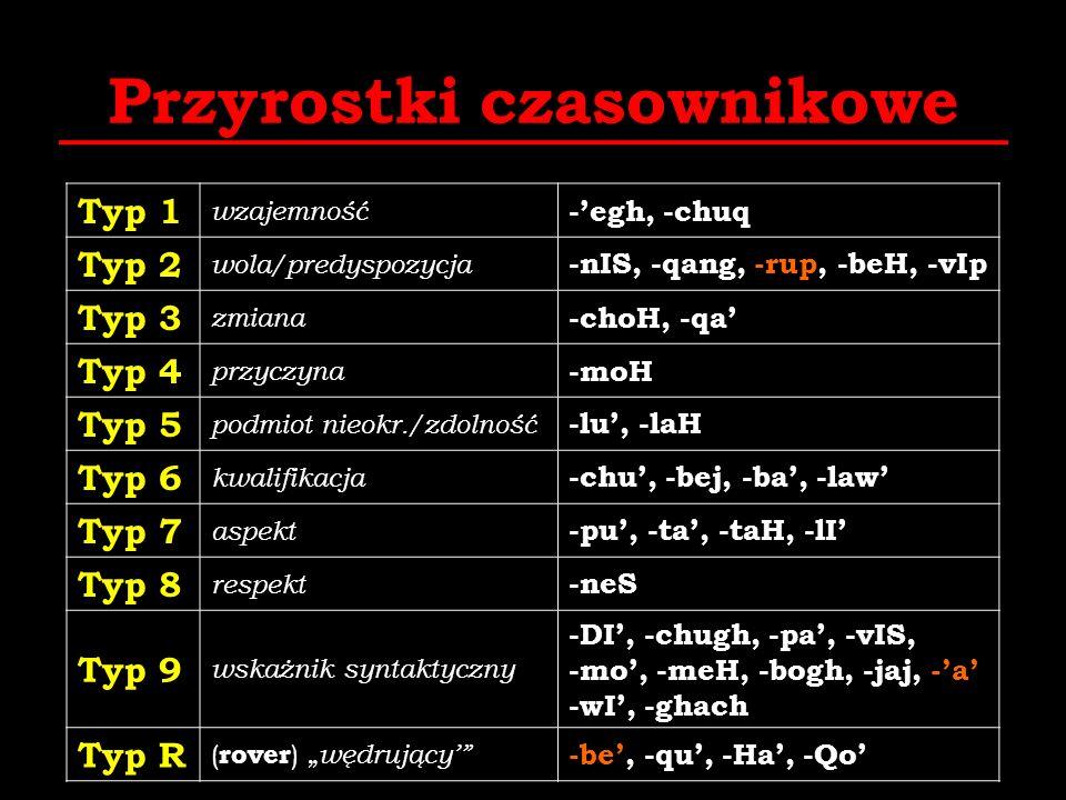 Przyrostki czasownikowe