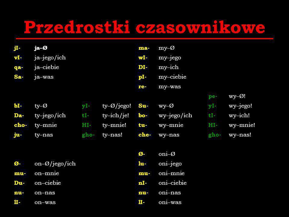 Przedrostki czasownikowe
