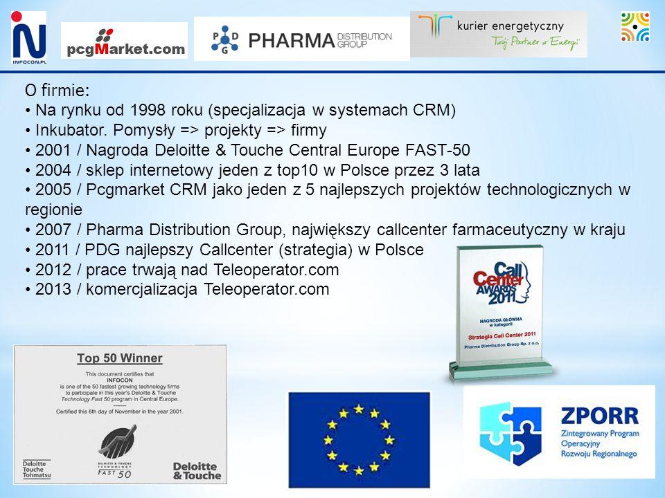 O firmie: Na rynku od 1998 roku (specjalizacja w systemach CRM) Inkubator. Pomysły => projekty => firmy.