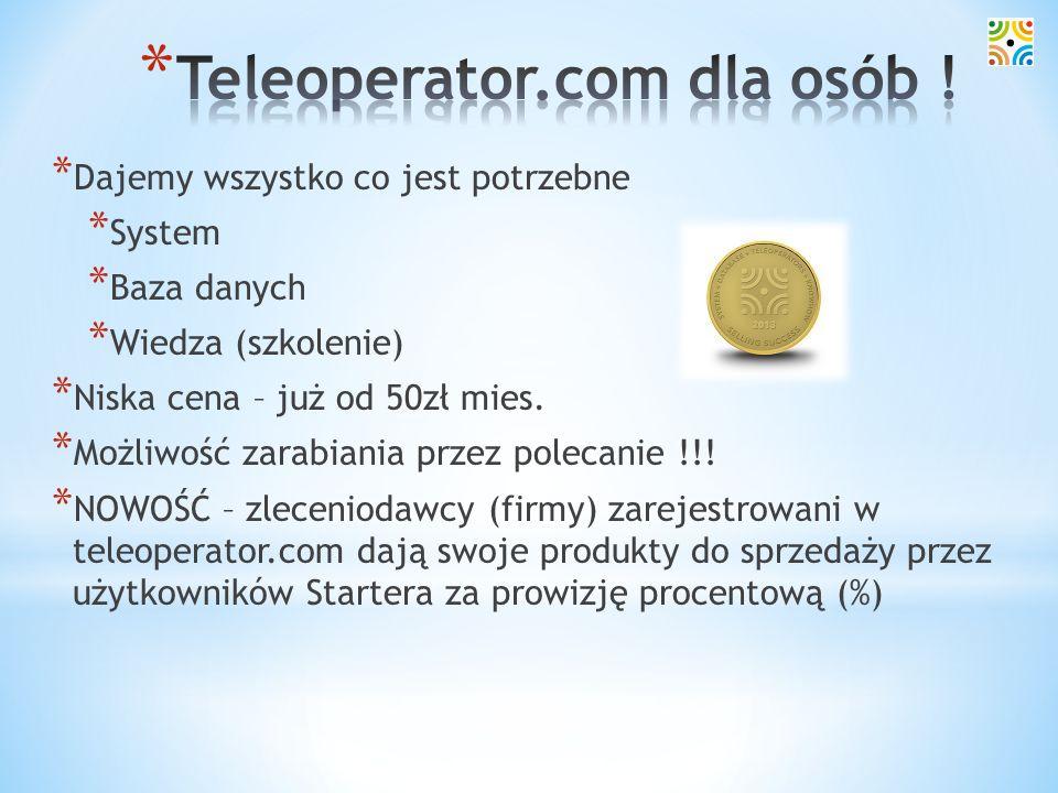 Teleoperator.com dla osób !