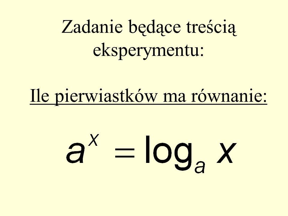 Zadanie będące treścią eksperymentu: Ile pierwiastków ma równanie: