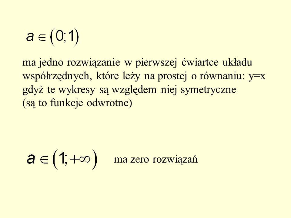 (są to funkcje odwrotne)