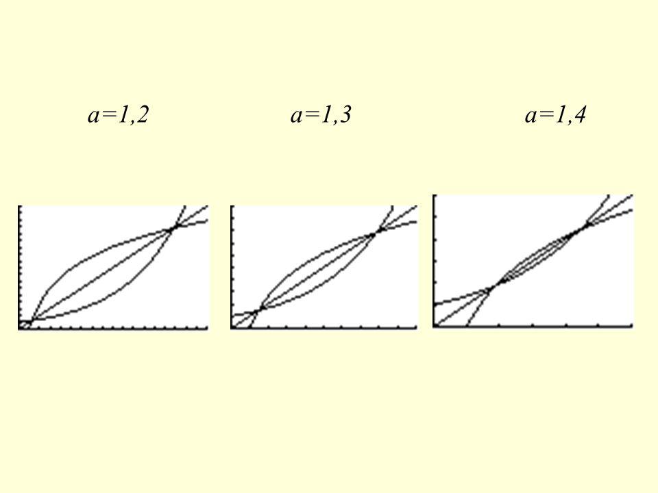 a=1,2 a=1,3 a=1,4
