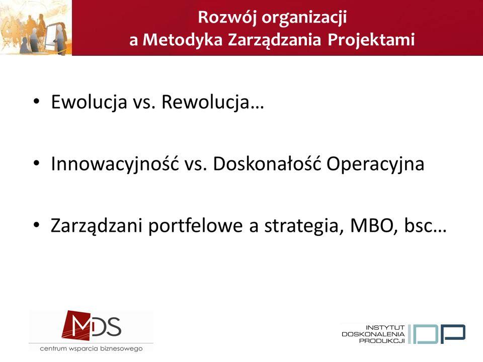 Rozwój organizacji a Metodyka Zarządzania Projektami