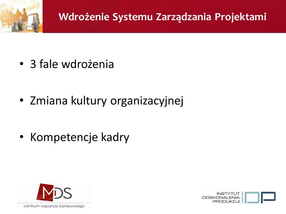 Wdrożenie Systemu Zarządzania Projektami