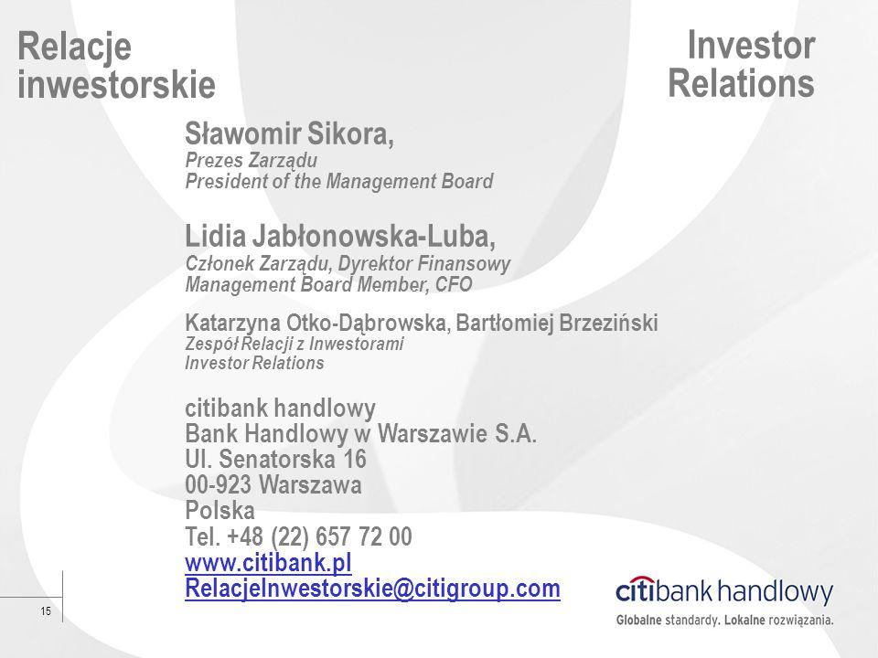 Relacje inwestorskie Investor Relations