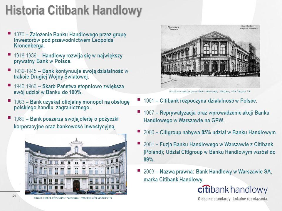 Historia Citibank Handlowy