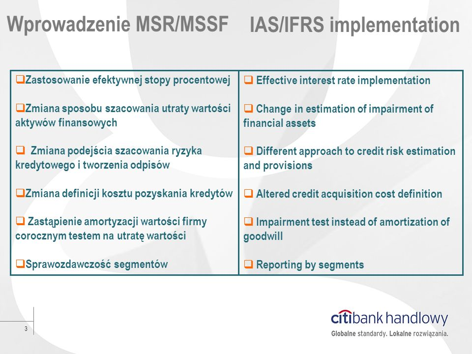 Wprowadzenie MSR/MSSF