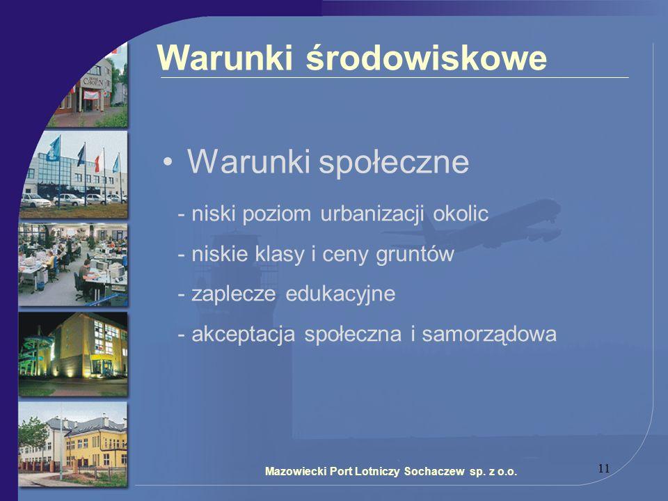 Warunki środowiskowe Warunki społeczne niski poziom urbanizacji okolic