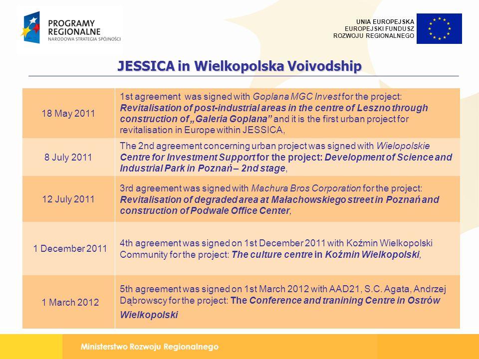 JESSICA in Wielkopolska Voivodship