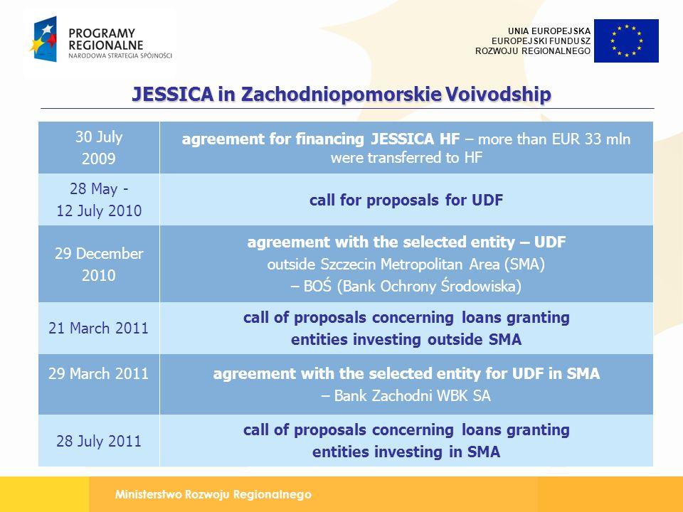 JESSICA in Zachodniopomorskie Voivodship